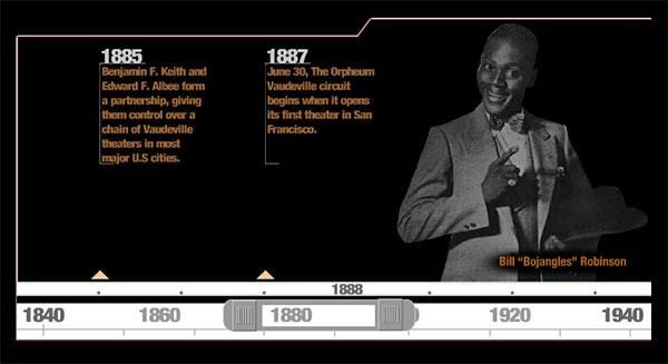 Vaudeville, PBS Timeline